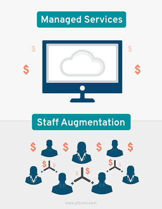 Managed services vs staff augmentation infographic