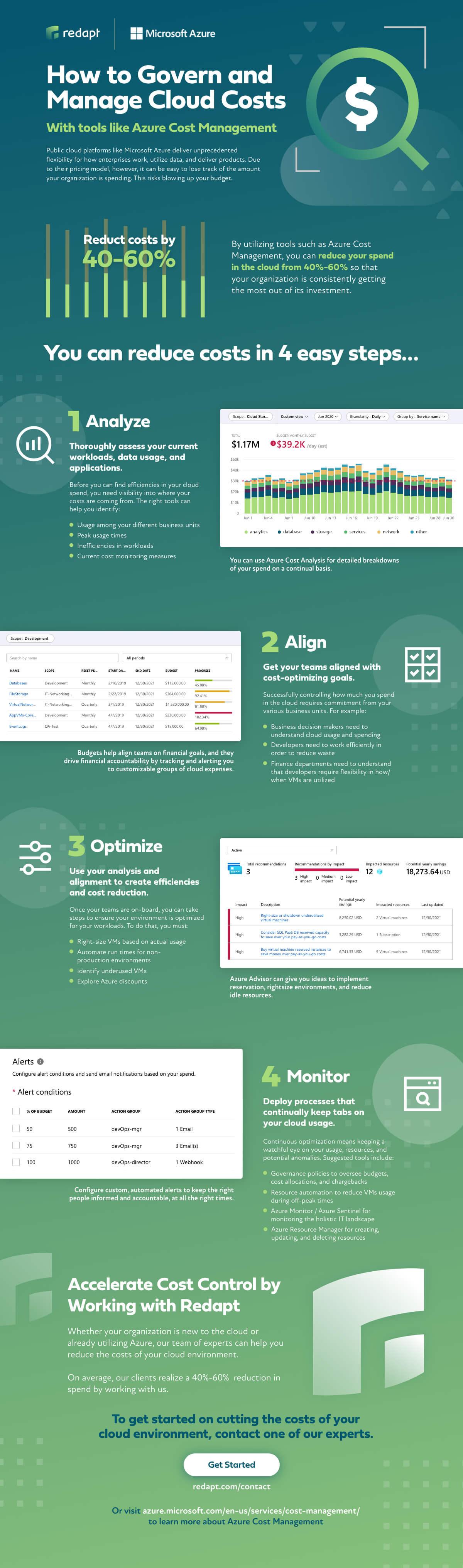 20.01_azure-cost-control_infographic_v02_partner-logo