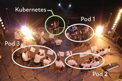 kubernetes-pods_example-image