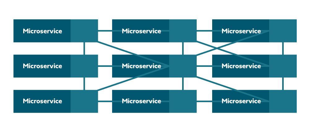 microservices-diagram