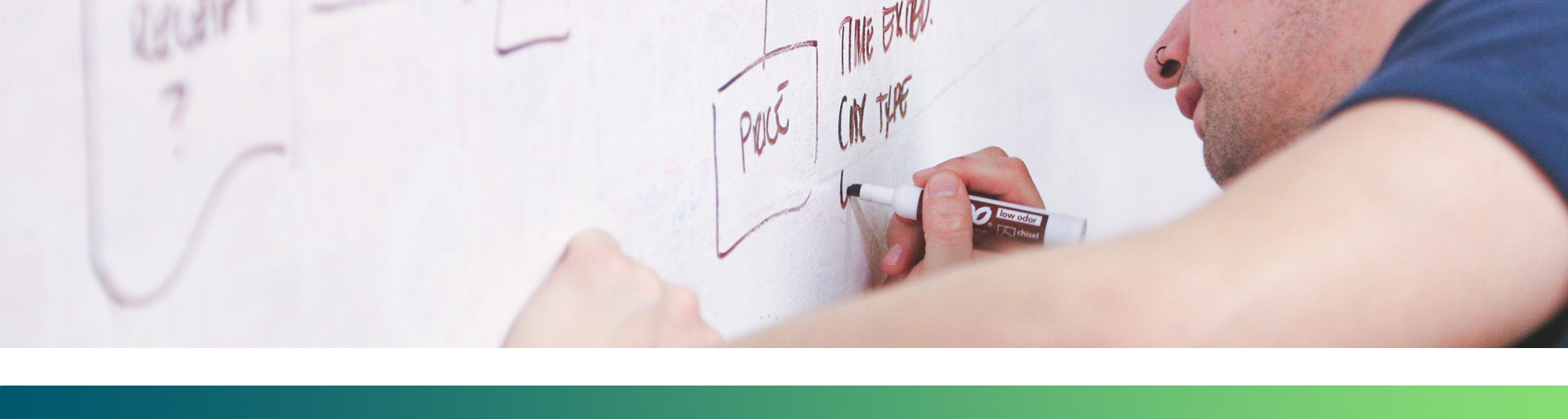 planning-whiteboard-solution